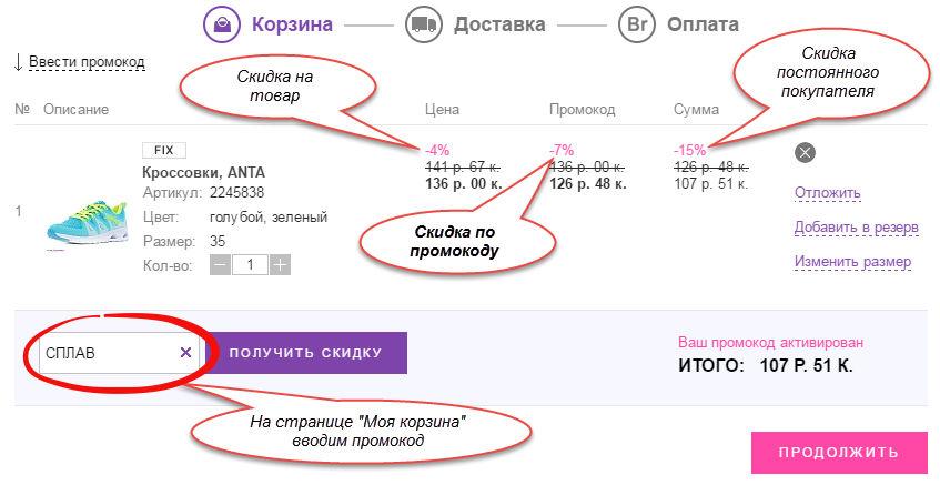 Как активировать промокод в Wildberries Беларусь